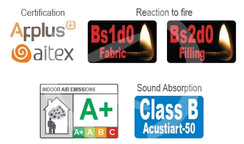 FC-Acustiart-3D-Rev7_certificados-EN